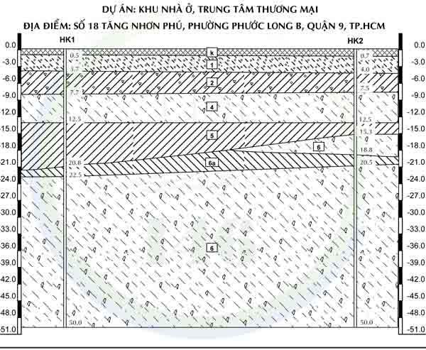 Mặt cắt địa chất 9 VIEW