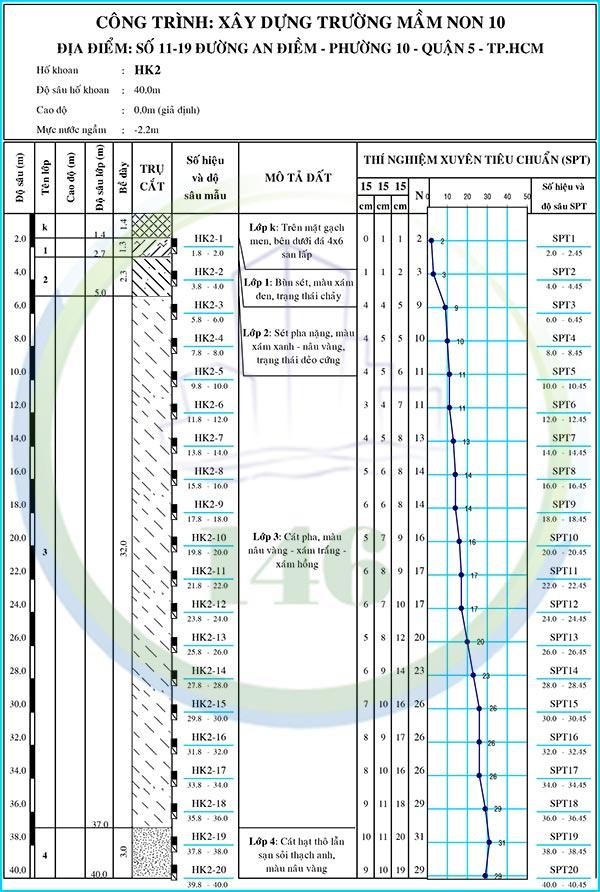 hình trụ khảo sát địa chất phường 10, quận 5