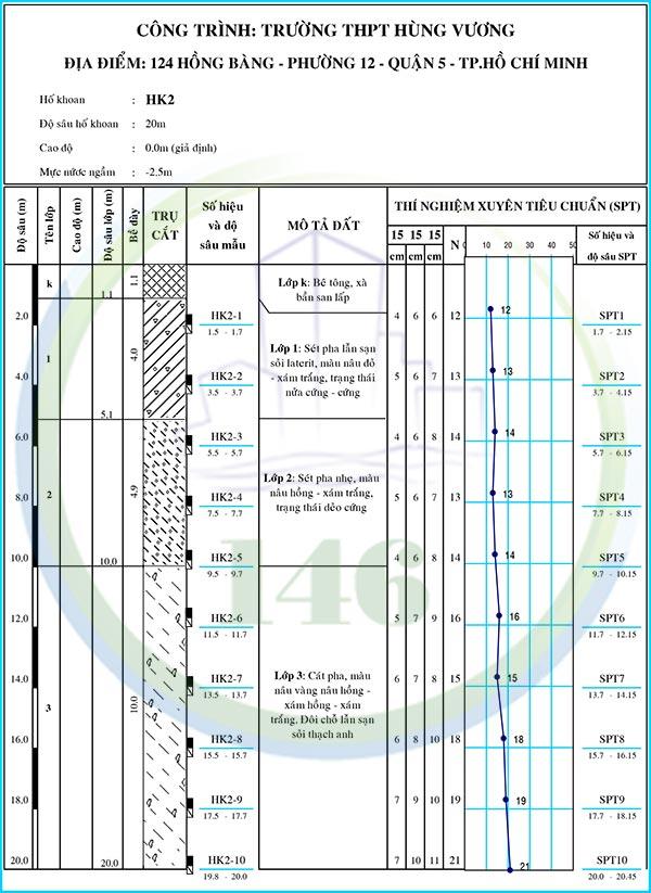 hình trụ hố khoan khảo sát địa chất phường 12, quận 5