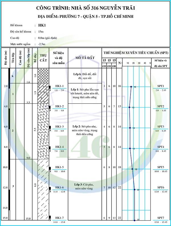 khảo sát địa chất phường 7, quận 5