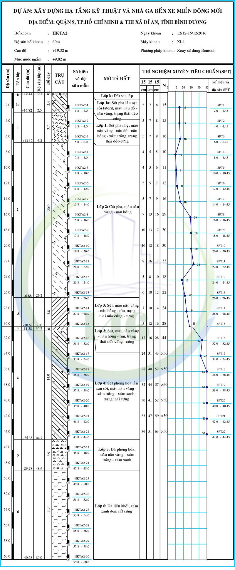 địa tầng bến xe miền đông mới (2)