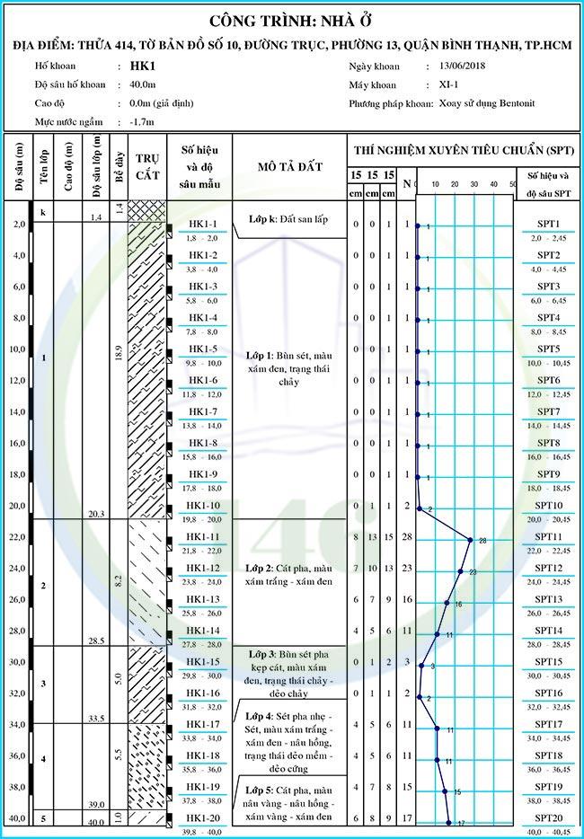 Hình trụ hố khoan khảo sát địa chất Bình Thạnh