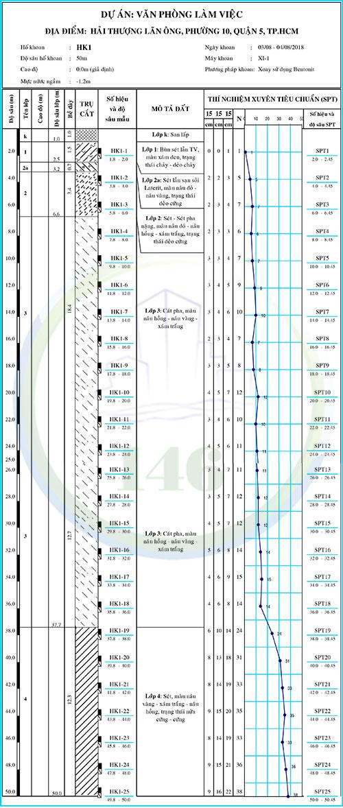 báo cáo địa chất quận 5, phường 10