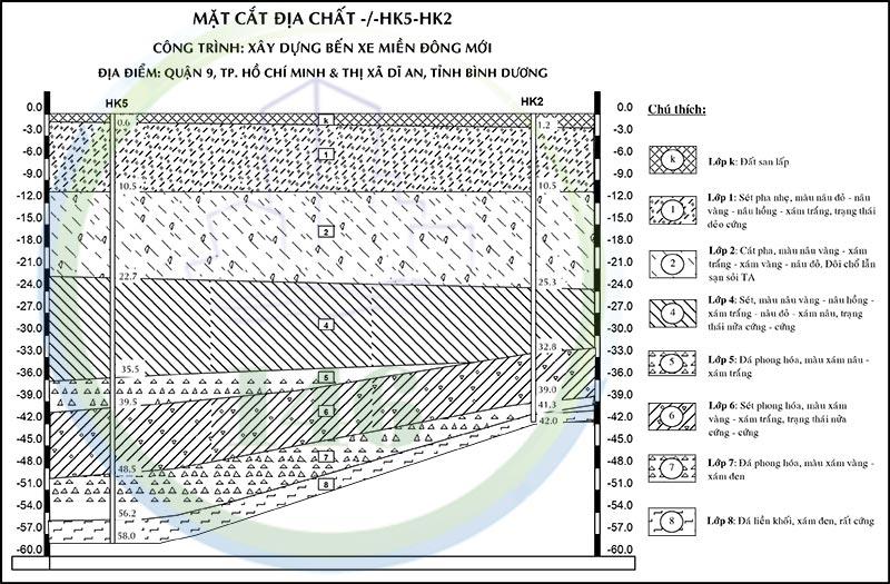 Mặt cắt địa chất Bến Xe Miền Đông Mới, Quận 9 (1)