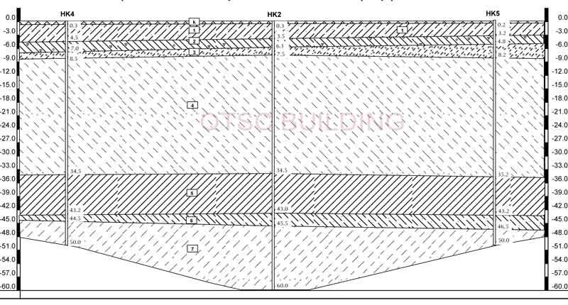 qtsc building mặt cắt hố khoan khảo sát địa chất