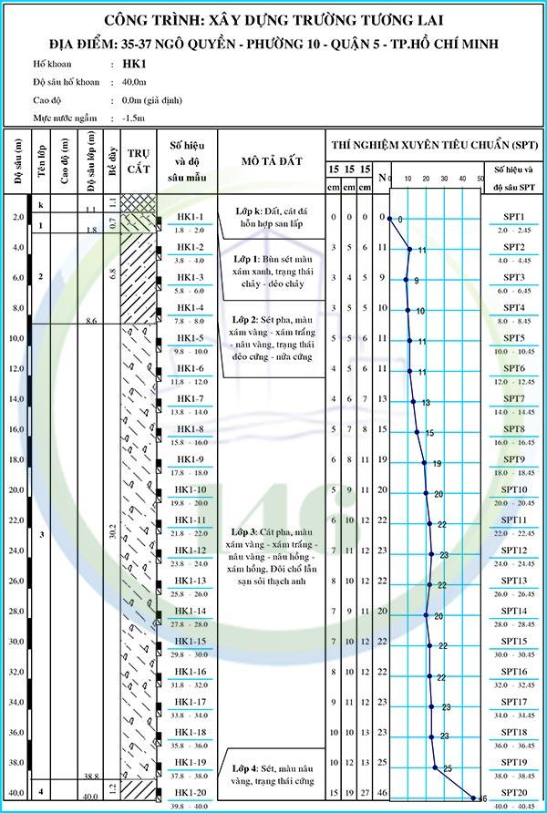hình trụ khảo sát địa chất đường ngô quyền, quận 5