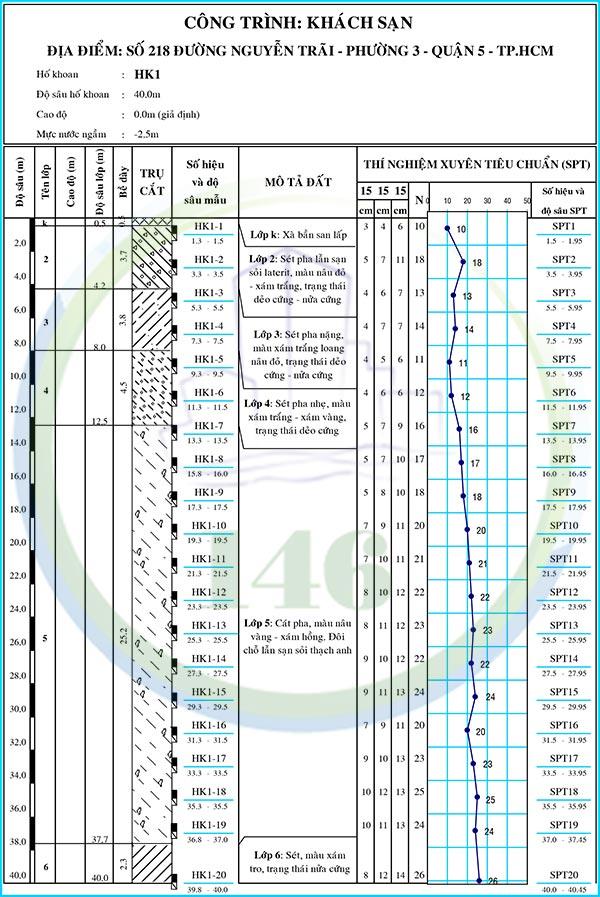 khảo sát địa chất phường 3, quận 5