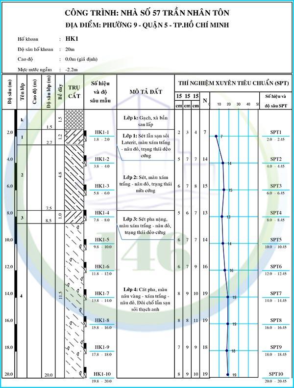 khảo sát địa chất phường 9, quận 5