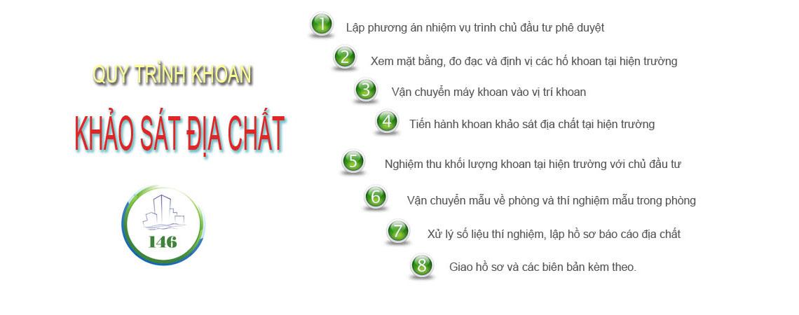KSDC_quy_trinh_khoan-1