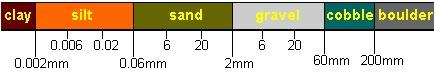 TCBS_grain_size