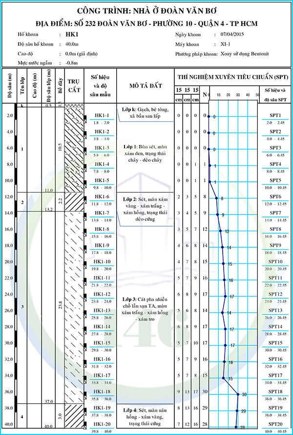 báo cáo địa chất Quận 4, hình trụ nhà ở Đoàn Văn Bơ