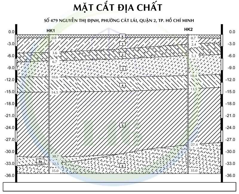 chua_thien_ton_1_mat_cat