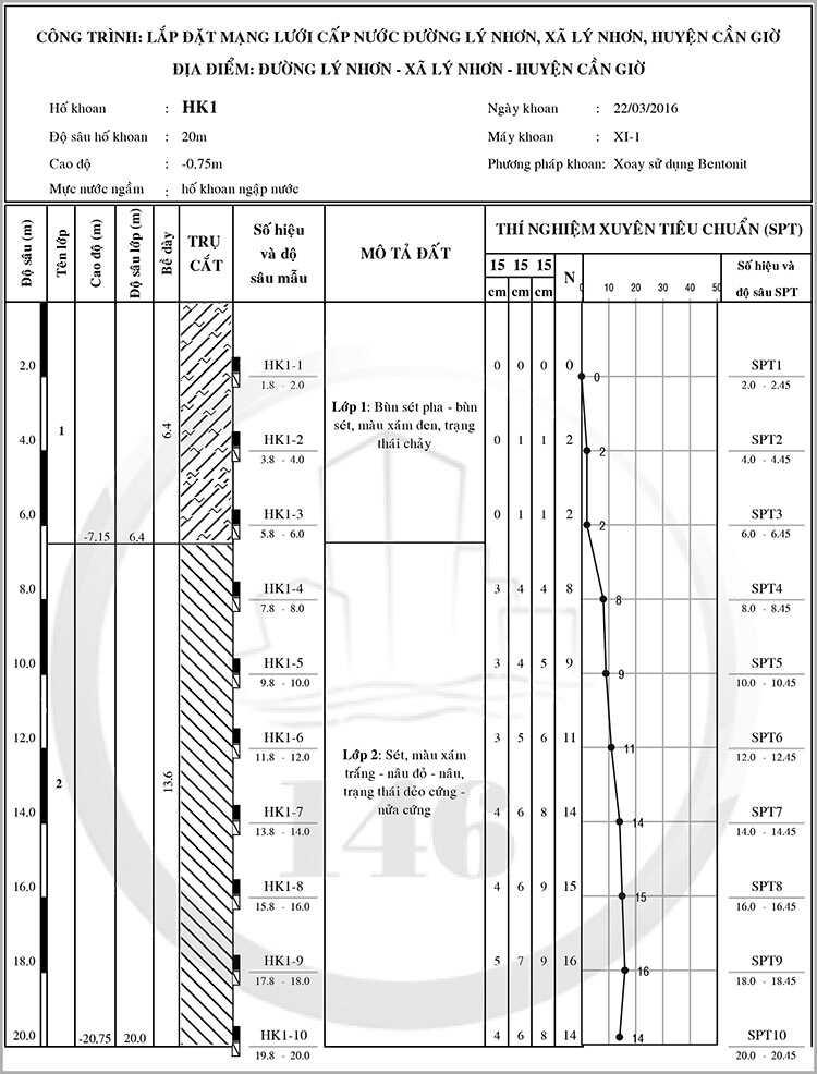 Báo cáo địa chất Huyện Cần Giờ, đường Lý Nhơn