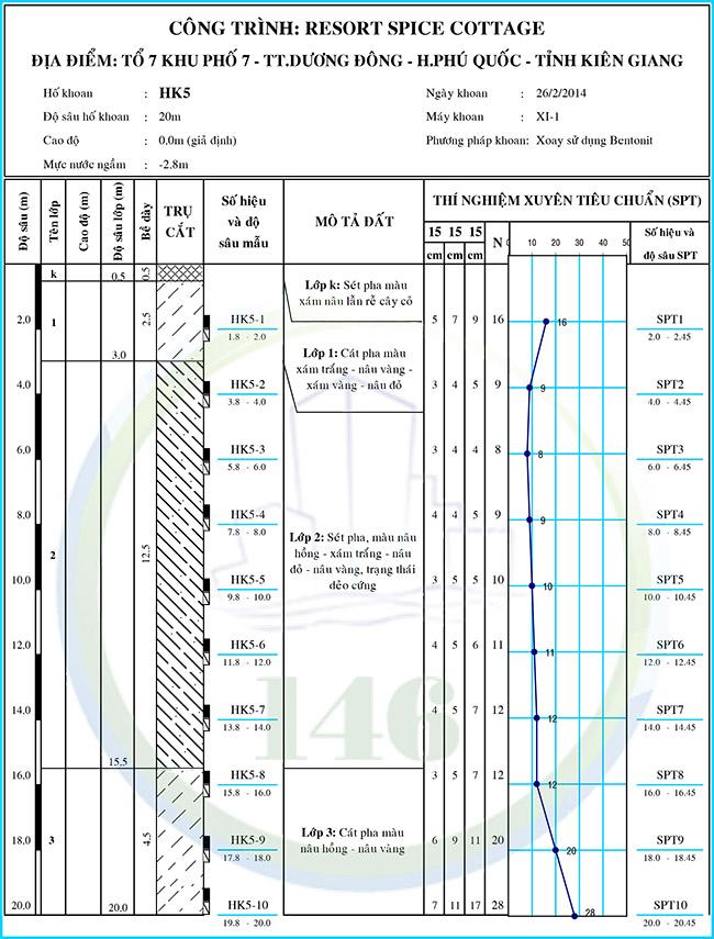 Báo cáo địa chất Phú Quốc, hình trụ địa chất