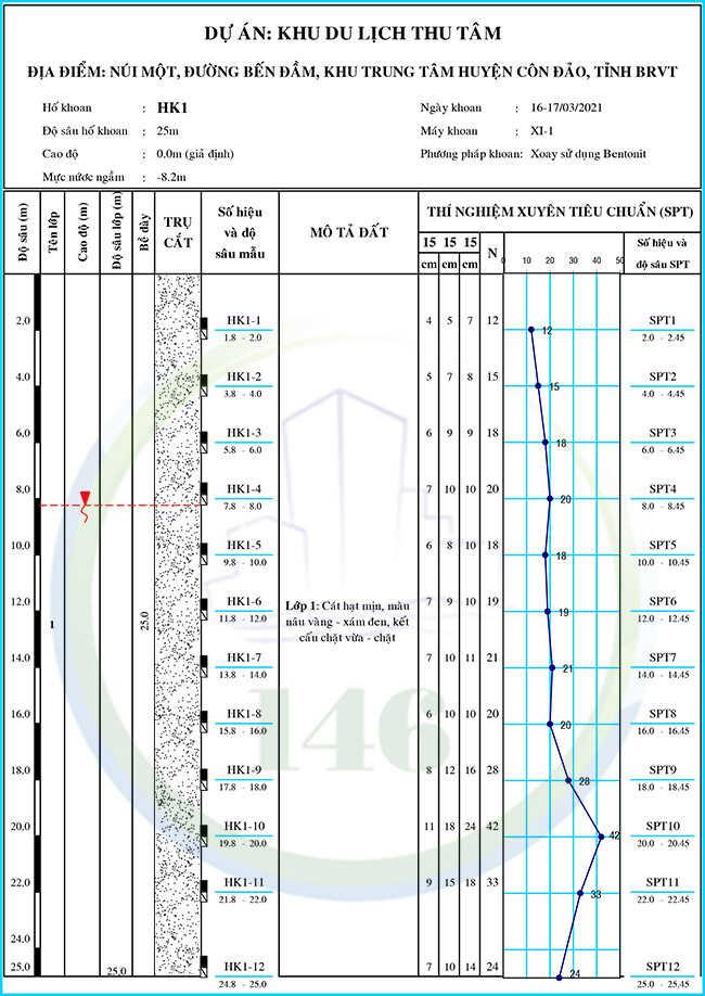 Báo cáo địa chất Côn Đảo, KDL Thu Tâm hình trụ